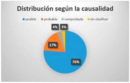 causalidad (1)